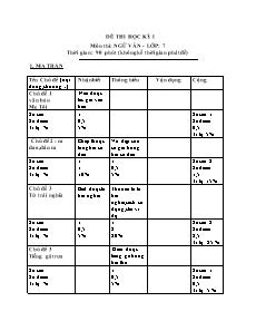 Đề thi học kỳ 1 môn thi Ngữ văn - Lớp 7