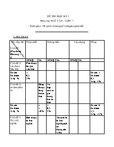Đề thi học kỳ I môn thi Ngữ văn - Lớp 7