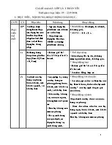 Giáo án Lớp 5 tuổi - Chủ đề nhánh 3: Lớp Lá 1 thân yêu