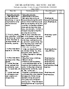 Giáo án Lớp Chồi - Chủ đề: Quê hương – Đất nước – Bác Hồ