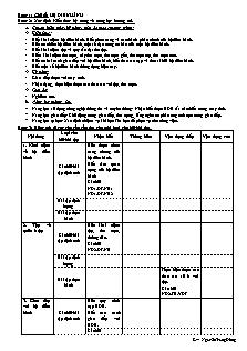 Giáo án Tin học - Chủ đề Hệ điều hành
