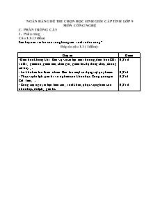 Ngân hàng đề thi chọn học sinh giỏi cấp tỉnh lớp 9 môn Công nghệ - Phần rừng câu 1