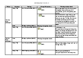 Nhập lý lớp 5 Vnen - Tuần 1 đến 12