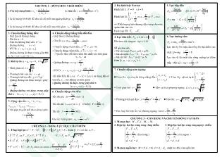 Tóm tắt công thức Vật lý 10
